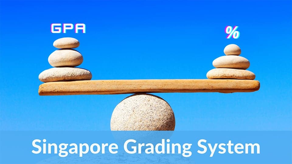 GPA and Percentage on a balance
